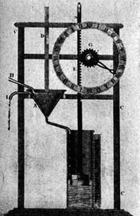 アレキサンドリアの水時計