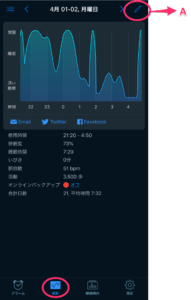 Sleep Cycle data