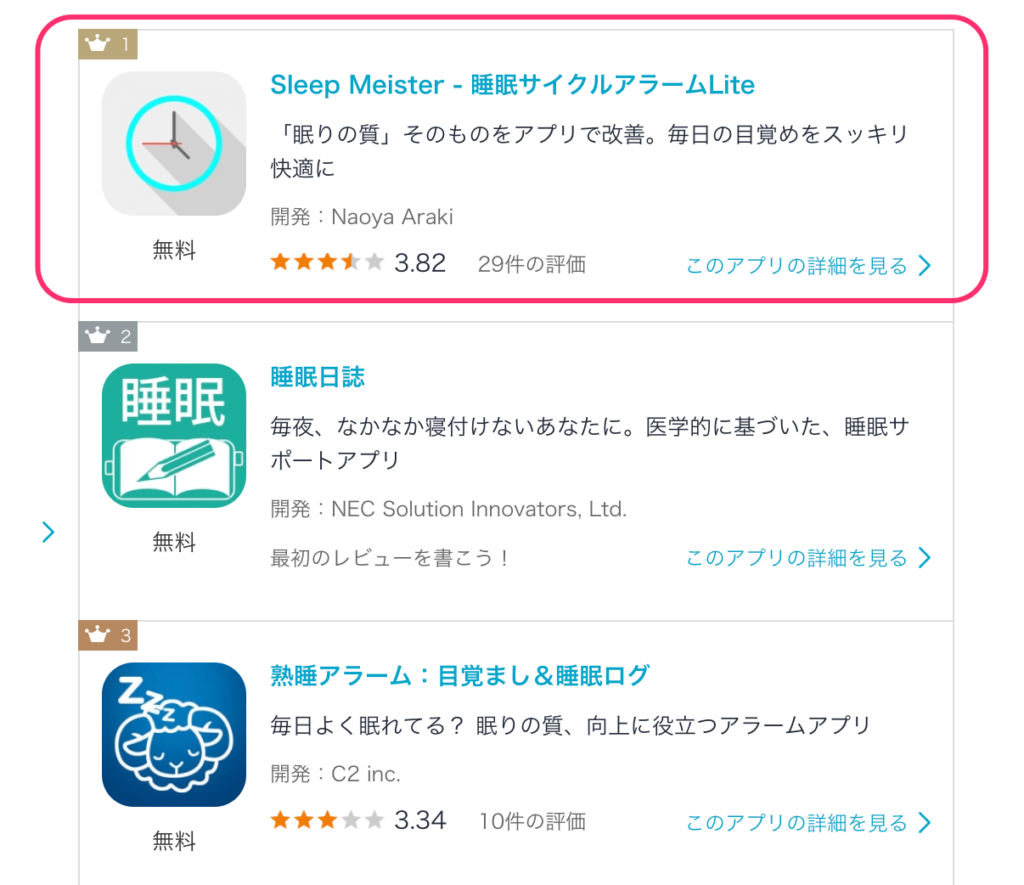 Sleep Meister Ranking1位