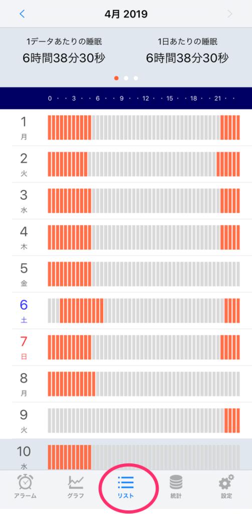 Sleep Meister data